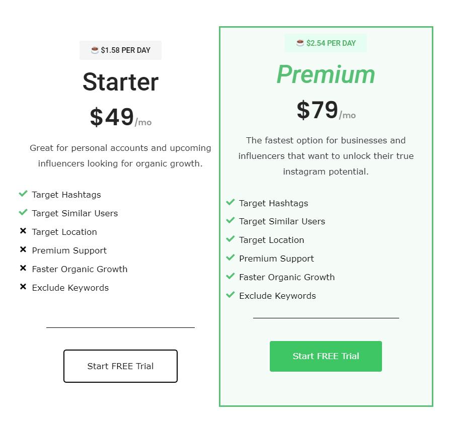 Rocket Social's pricing